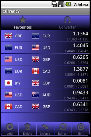 外匯貨幣匯率