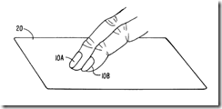 Fig. 1: Multiple fingers contact sensing method for emulating mouse buttons and mouse operations on a touch sesnsor pad