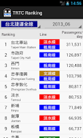 Screenshot of Taiwan Tracks Passengers Rank