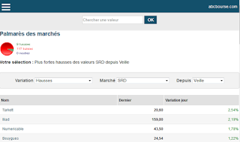 Screenshot of Abc Bourse