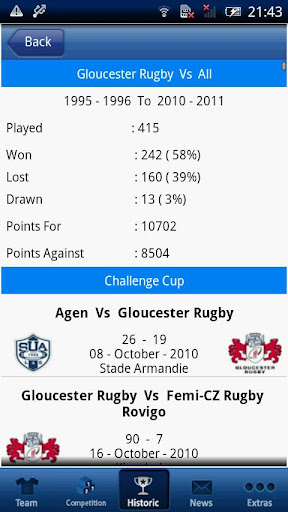 Gloucester Rugby LIVE 2011 12