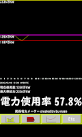 Screenshot of 関西電力メーター