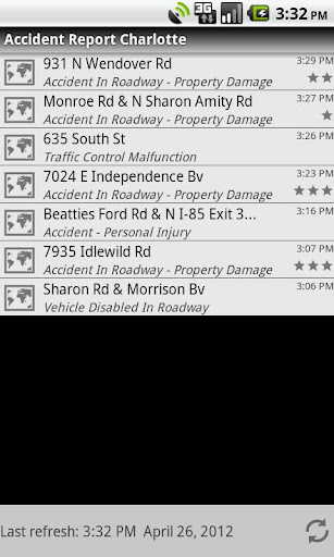 Accident Report Charlotte