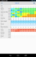 Screenshot of PredictWind