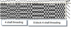 4 shaft crackle and 8-blocks-on-4-shafts crackle
