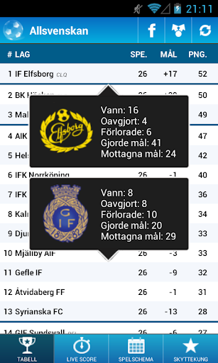 allsvenskan for android screenshot