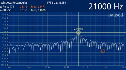 Speedy Spectrum Analyzer - screenshot