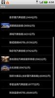 Screenshot of Find Hotel Taiwan