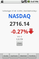 Screenshot of NASDAQ