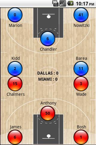BASKOTE Basketball Statistics