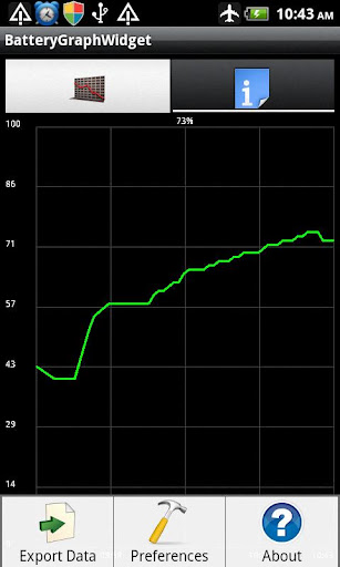 BatteryGraphWidget