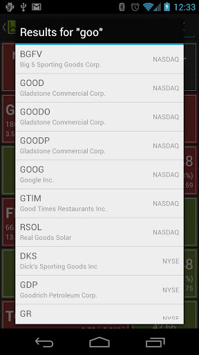 【免費財經App】Stocktile Lite-APP點子