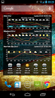 Screenshot of Meteogram weather widget
