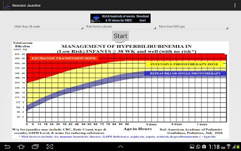 Jaundice Curve - screenshot