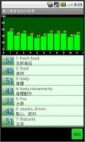 Screenshot of GEPT 全民英檢單字 - 中高級
