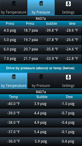 HVAC Buddy® Refrigerant Press