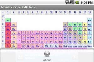 Screenshot of Free Mendeleiev periodic table