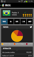 Screenshot of Stat Cup