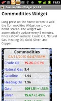 Screenshot of Commodities Widget