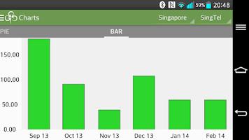 Screenshot of GreenPost
