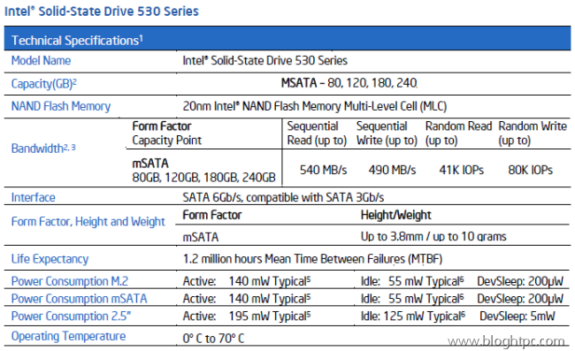 INTEL SSD 530 SERIES MSATA