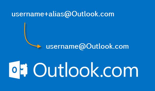 outlook-alias