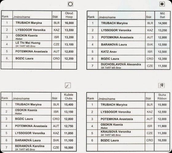 GP2014-finale-jun-page-001
