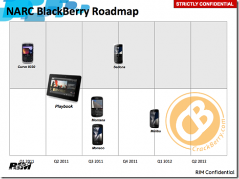 blackberry-roadmap-2011