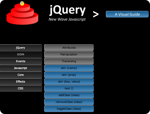 jquery-visual