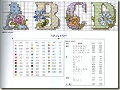 Abecedario de letras con flores