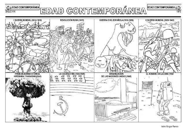 Fichas De La Edad Contemporánea