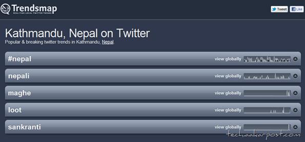 loot-nepali-movie-trendsmap