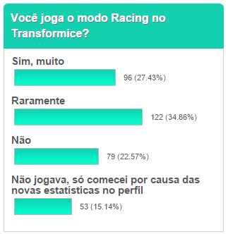 voce joga o modo racing no tfm