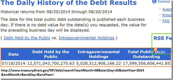 national debt july 2014