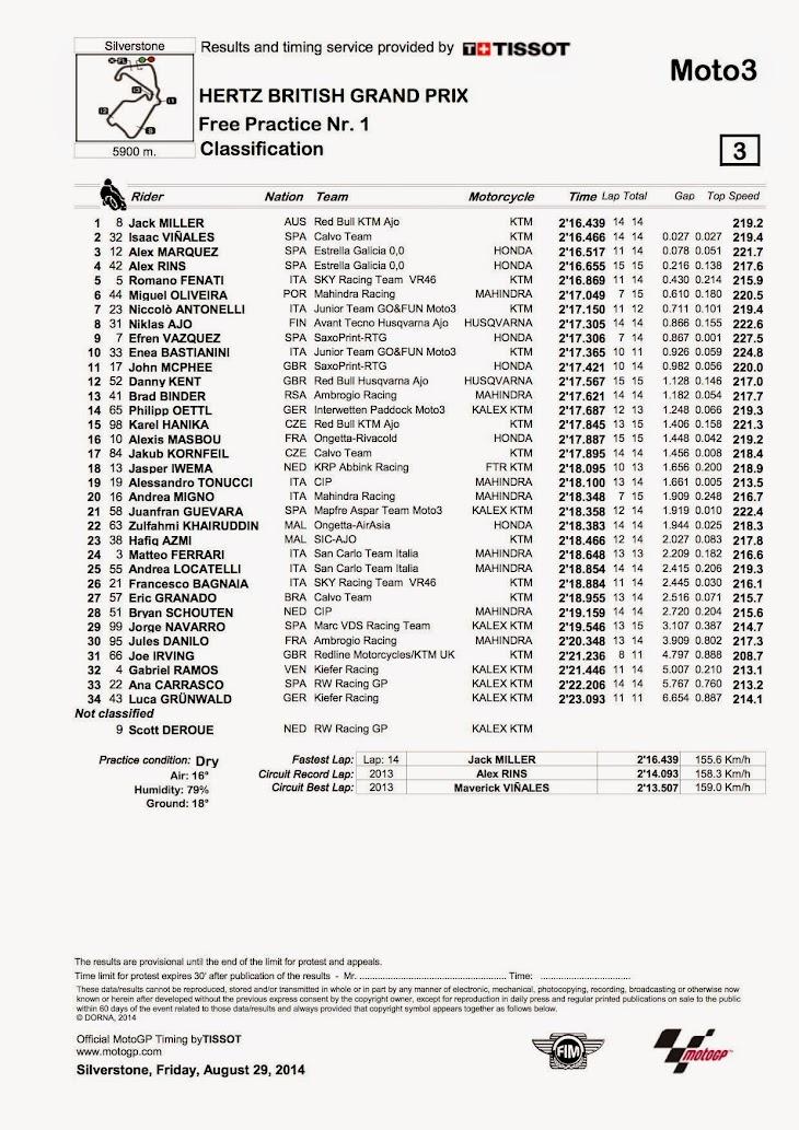 moto3-fp1-2014silverstone.jpg