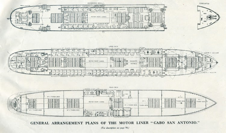 Planos CABO SAN ANTONIO. De la revista THE MOTOR SHIP. Año 1930.jpg