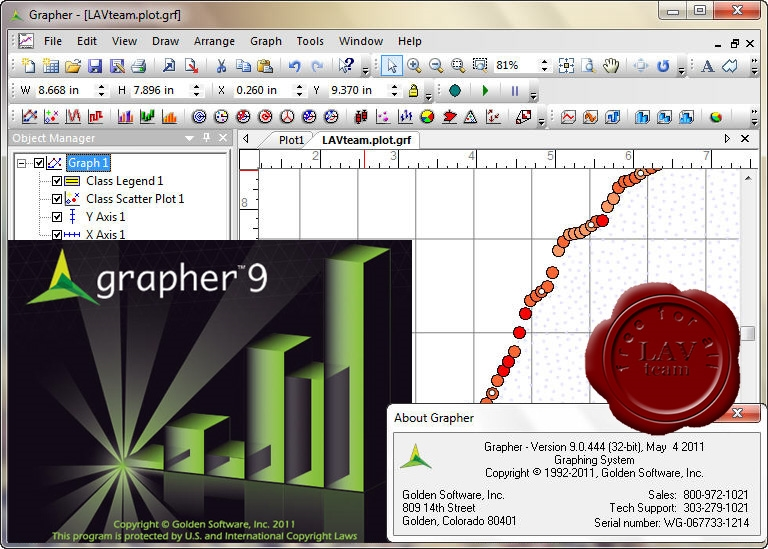 Golden Software Grapher v9.1.536 Full