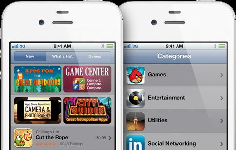iPhone 4S - En pre-orden en España y México