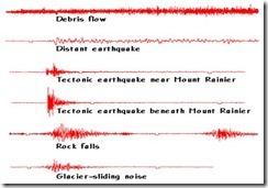 seismic signatures