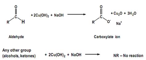 Αποτέλεσμα εικόνας για oxidation of aldehydes chem reactions