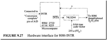Interfacing an 8086-Based Microcomputer to a Hexadecimal Keyboard