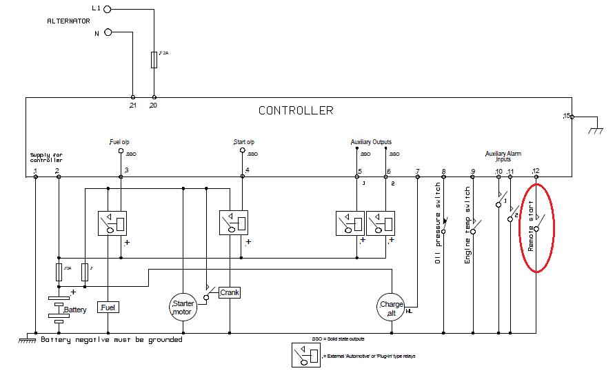 Cv Petronarwastu Banyumas  Modul Automatis Genset