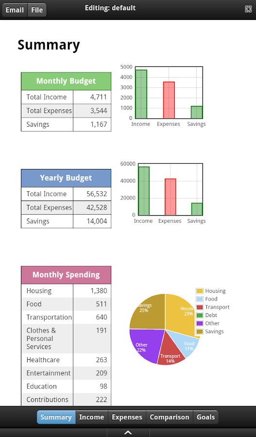 Home Budget - screenshot
