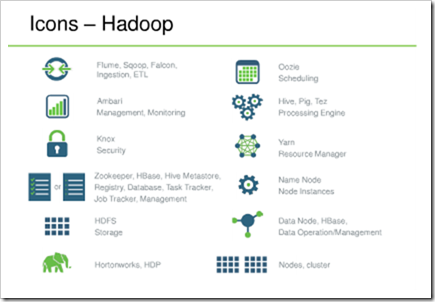 Horton Hears a Hadoop: Icons from Hortonworks - DZone Big Data