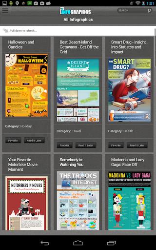 Infographics Hub