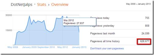 BloggerStatistics