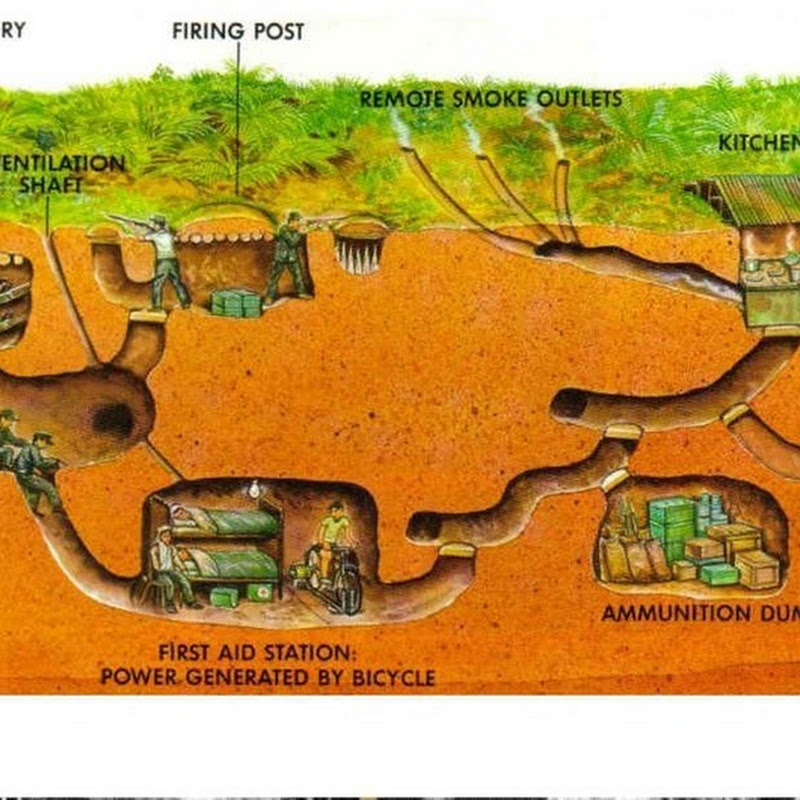 The Underground Tunnels of Cu Chi, Vietnam
