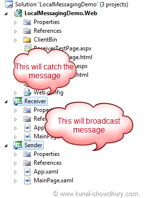 Silverlight Local Messaging - Project Structure