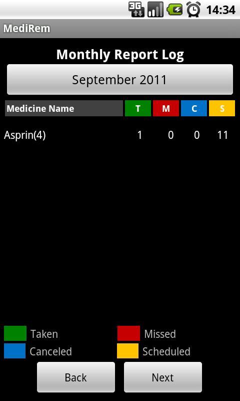 MediRem - Medication Reminder- screenshot