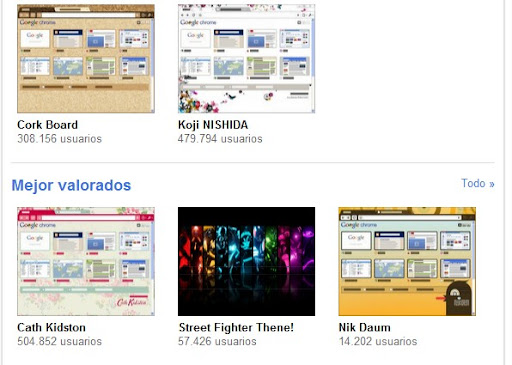mejores temas para Chrome